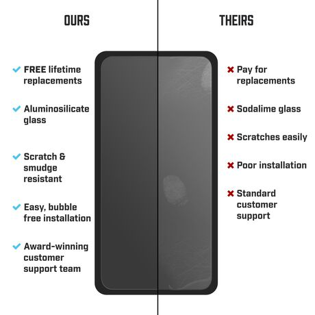 LG Risio 3 BodyGuardz Pure® 2 Premium Glass Screen Protector, , large