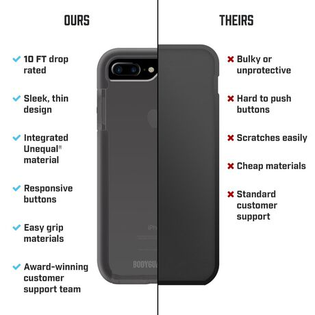 BodyGuardz Ace Pro Case featuring Unequal (Smoke/Black) for Apple iPhone 7/8  Plus, , large