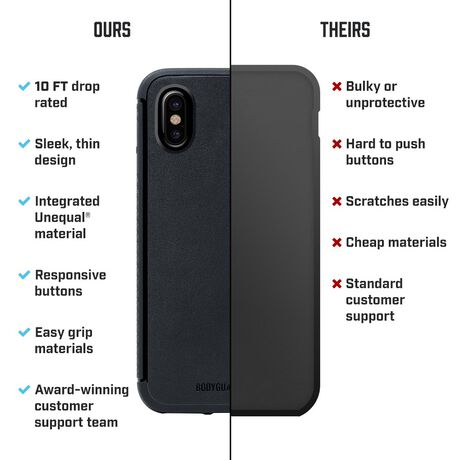 new styles 01b10 90a90 BodyGuardz Shock™ Case with Unequal Technology for Apple iPhone X