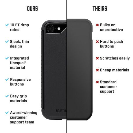 BodyGuardz Shock Case with Unequal Technology (Gray) for Apple iPhone SE (2nd Gen) / iPhone 8 / iPhone 7, , large