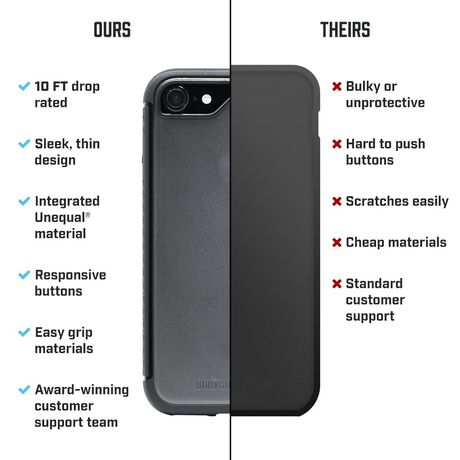 BodyGuardz Contact Case with Unequal Technology (Black) for Apple iPhone 7/8, , large