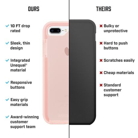 BodyGuardz Ace Pro Case featuring Unequal (Pink/White) for Apple iPhone 7 Plus and iPhone 8 Plus, , large