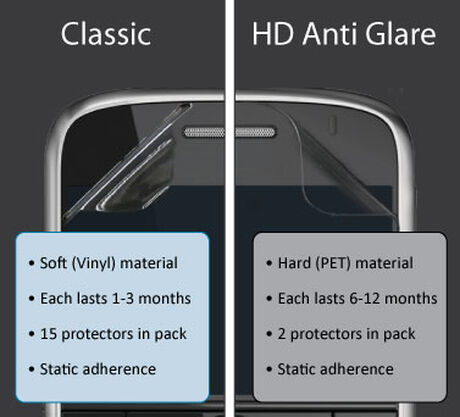 BlackBerry Tour 9630 Screen Protection, , large