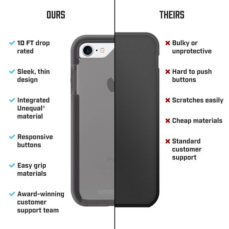 BodyGuardz Ace Pro Case featuring Unequal (Smoke/Black) for Apple iPhone 7/8, , large