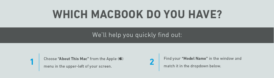 Which MacBook do you have?  Select your model to find your BodyGuardz Device Name.