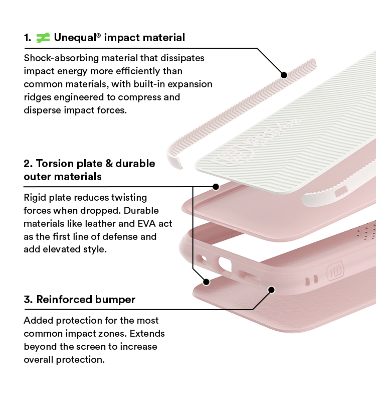 TriCore Detailed Image