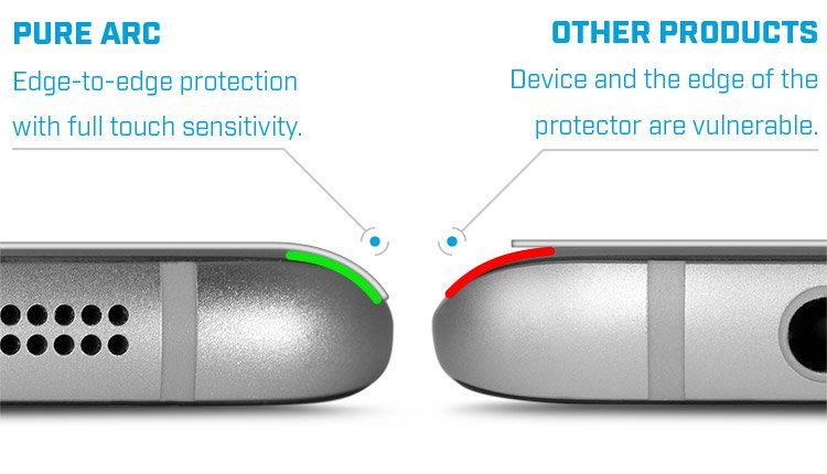Pure Arc Edge-to-edge protection vs other products