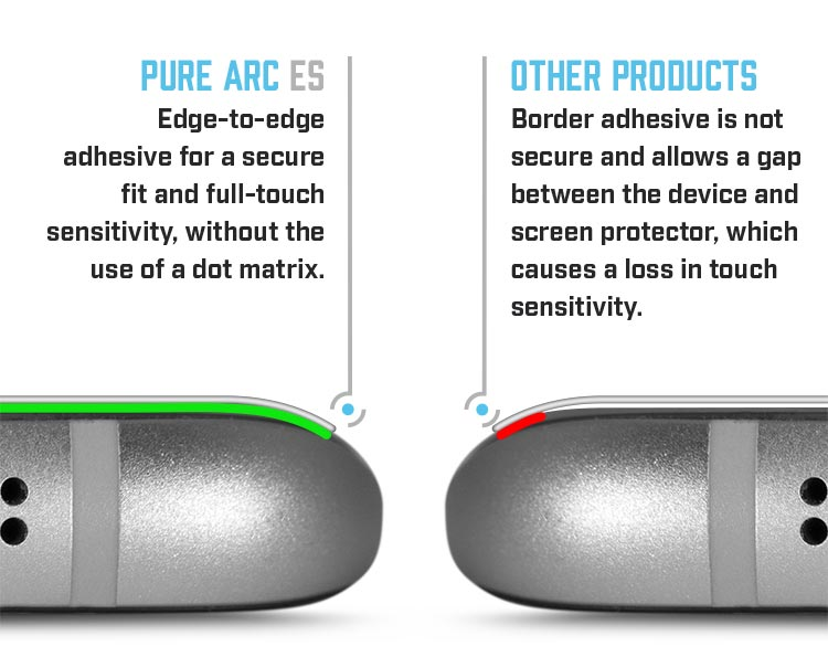 Pure Arc ES vs other products specs